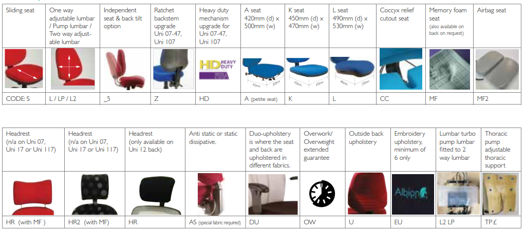 Uni Task Chair Additional Options