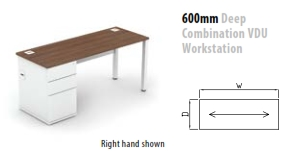 Combination VDU Workstation