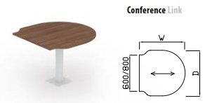 Conference Link Table