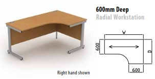 600mm Deep Sirius Cantilever Desking Radial Workstation