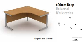 600mm Deep Sirius Cantilever Desking Universal Workstation
