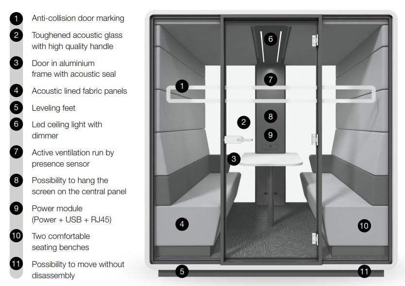 Acoustic Pod Features
