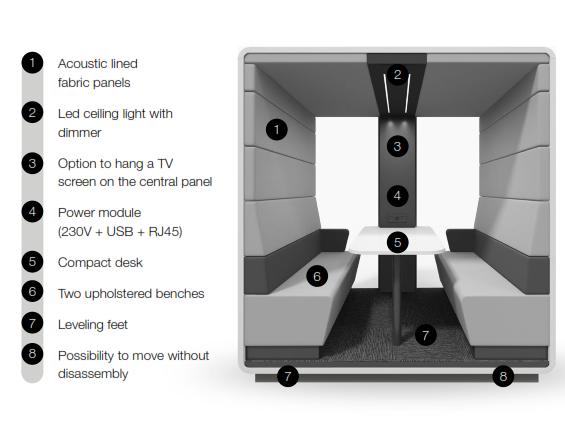 Acoustic Pod Features - Open version