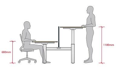 Move Height Adjustable Desks - Electric Height Adjustment Range