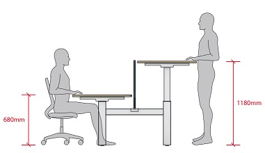 Move Height Adjustable Desks - Set And Forget Height Adjustment Range