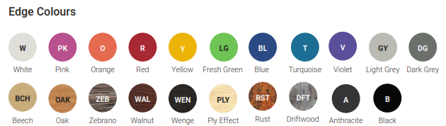 Nova Bench Table Edge Colours