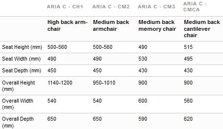 Aria C Executive Chair Dimensions