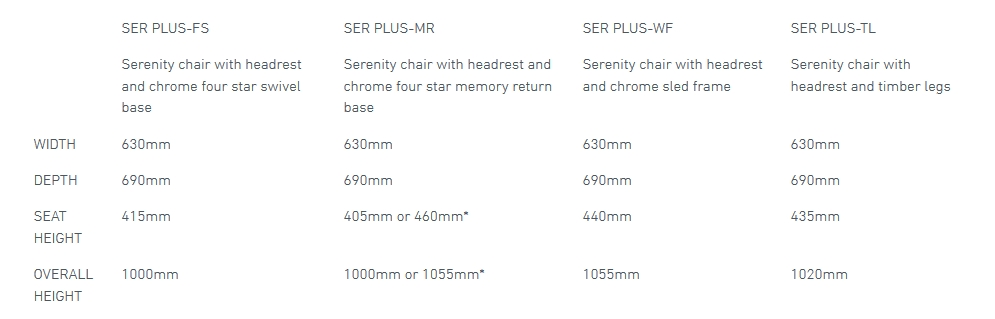 Serenity Breakout Chair Dimensions
