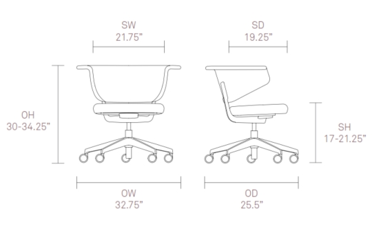 Sholes Chair Dimensions