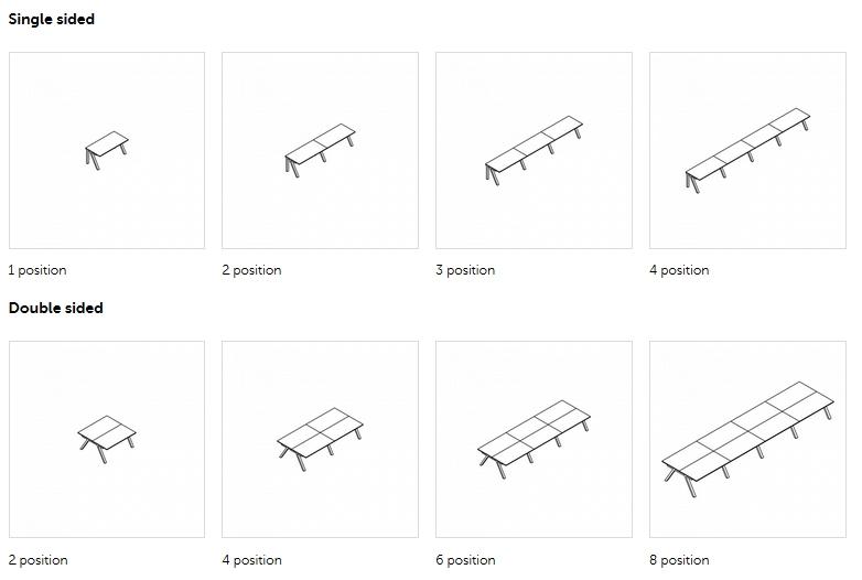Zee Bench Desk Configurations
